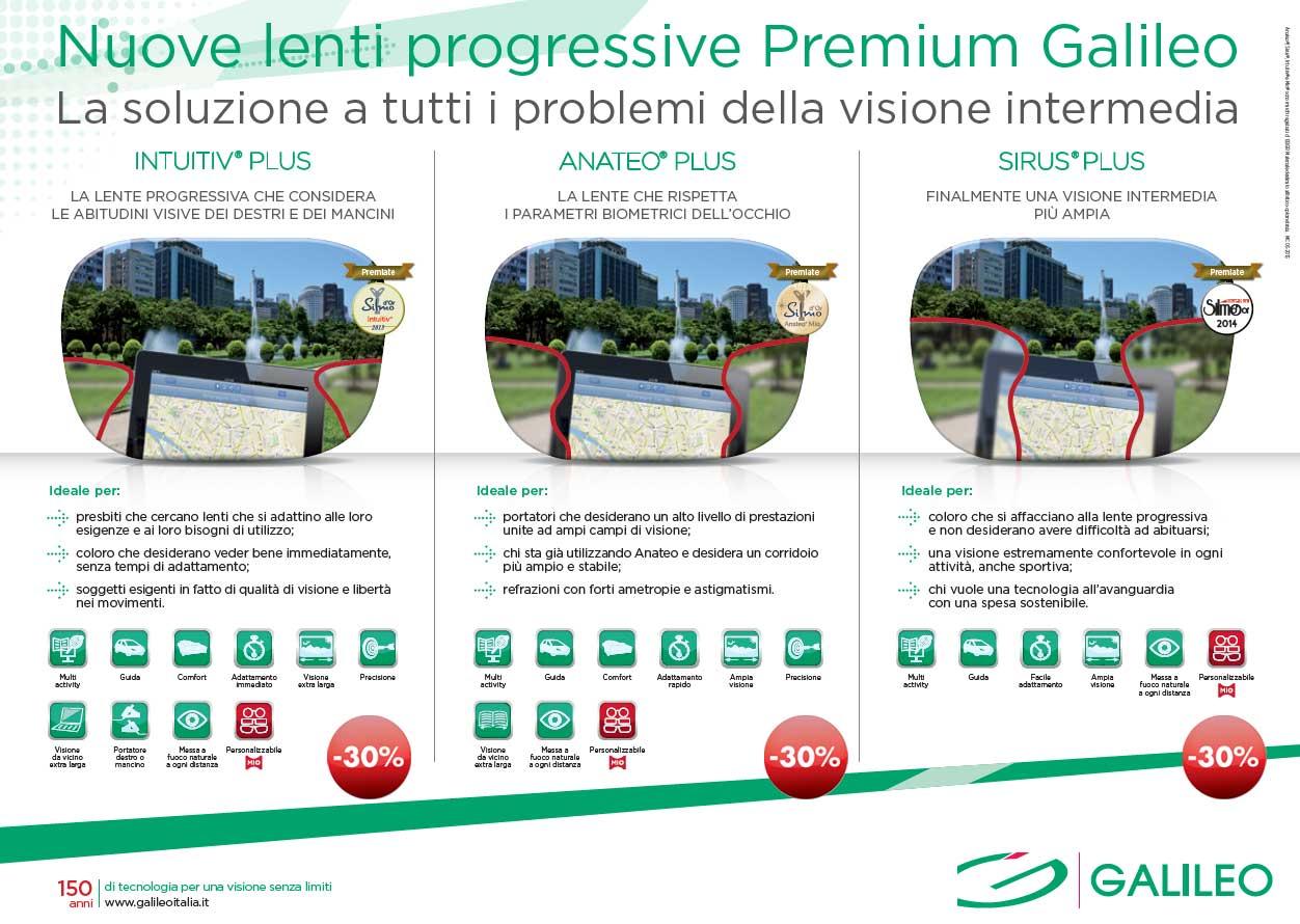 0ea72e477e3d6 Ottica Zambelli promuove le nuovissime Lenti Progressive della Galileo  Italia